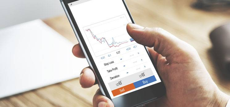 Profit Trade – Anwendungstest