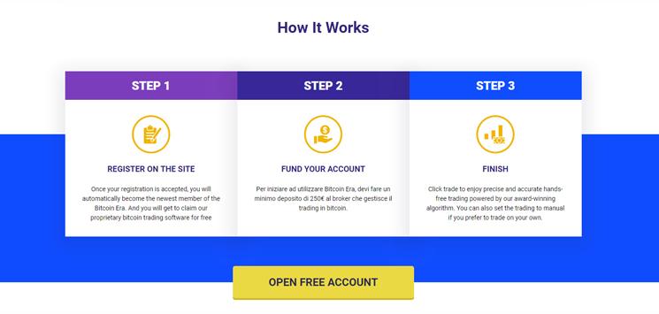 Können Sie mit der Bitcoin Era Software Geld verdienen?
