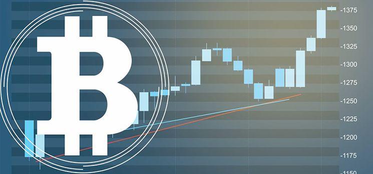 Bitcoin Loophole Hohe Gewinne