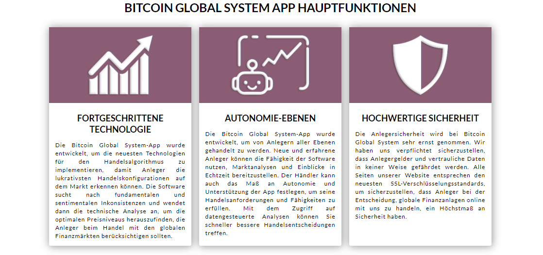 Bitcoin Global System