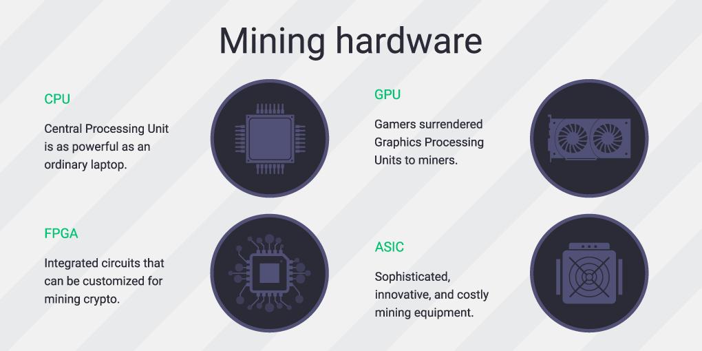 Crypto Mining: die Grundlagen - Cryptocurrency News